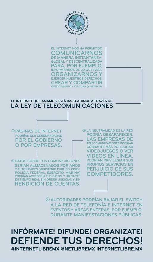 resumen de #LeyTelecom por @netlibremx #EpnvsInternet #ContraElSilencioMX http://t.co/Q73GQqvaRD