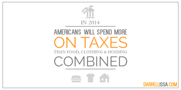 In 2014, Americans will spend more on taxes than on food, clothing and housing COMBINED. Ouch. RT for fairer taxes http://t.co/7LmdPZKkHO