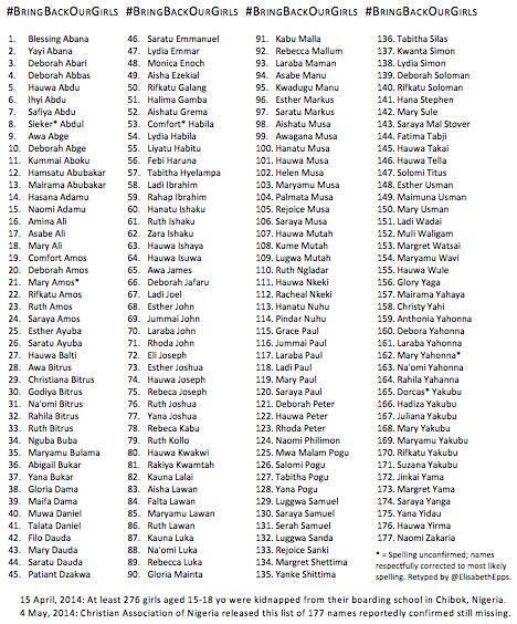 These are the names of the kidnapped #Nigeria girls - important to RT. http://t.co/s2wY1AW8BL #BringBackOurGirls (Via @SayingGoodbyeUK )