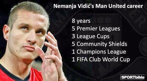 Not too bad...#Vidic #MUFC http://t.co/bsgop5UOAB