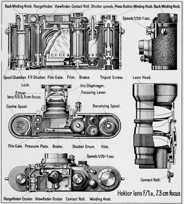 Anatomy of a Leica: http://t.co/SsNEDI2pjs http://t.co/tMvQHk9i18