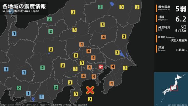 【地震情報 2014年5月5日】 05時18分頃、伊豆大島近海を震源とする地震がありました。震源の深さは約160km、地震の規模はM6.2、最大震度5弱を東京都で観測しています。この地震による津波の心配はありません。 http://t.co/0QT629PAQ4