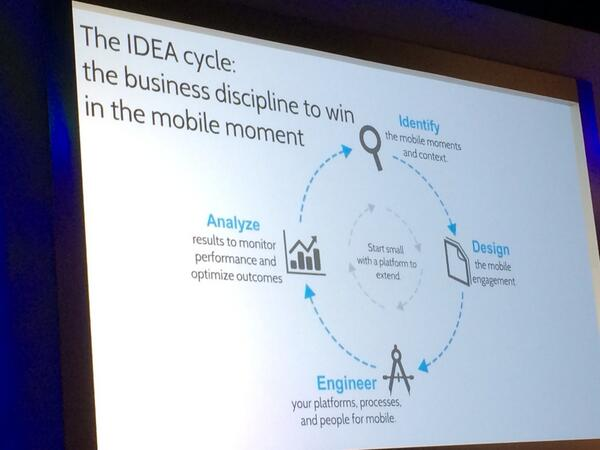How to win in the mobile moment. A recipe for mobile success #mobilemindshift #ForrForum http://t.co/bq0RcVui8I