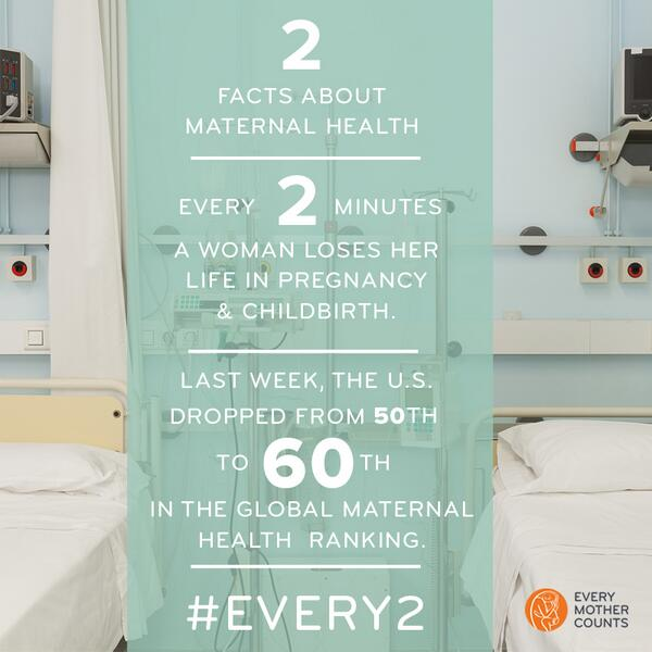 U.S. drops to 60th in global #maternalhealth ranking. Take 2 min, share 2 facts, #EVERY2 helps http://t.co/vRfSIbBSiD http://t.co/ZbYCGxIoBv