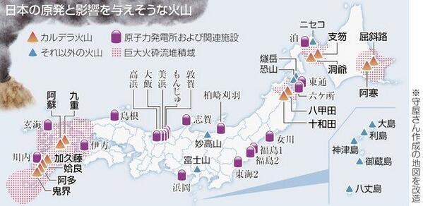 test ツイッターメディア - 原発は地震で壊れたがさらに火山活動のほうが脅威。原発は上部構造が弱い~九州と北海道と青森は危険!https://t.co/eJv8Zun60K