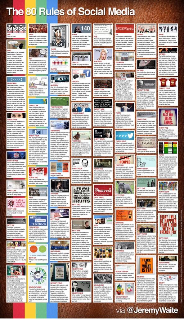 80 Rules of Social Media http://t.co/p2o7urjcHR RT @CHRISVOSS http://t.co/Ul8je6othr