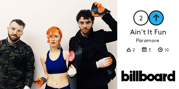 Aint It Fun Paramore Album @paramore's 'ain't it ...