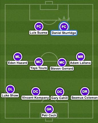 BmP45hzCIAAXgDc PFA Premier League team of the year announced (Ft. Cech, Gerrard, Yaya & Suarez)