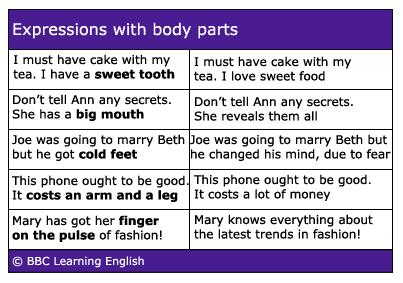 #LearnEnglish #vocab Learn some expressions about body parts http://t.co/ARPrAv4XKW