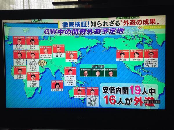 昨日の早朝の大きな地震。官邸からは声明は出ていない。東京では東日本大震災以来の震度5だったのだ。声明だがじつは出しようもない状況だったとも言える。なにせ安倍内閣の閣僚19名のうち13名が外遊中だったのだから。危機管理ゼロの安倍内閣。 http://t.co/AIR2rWHGY3