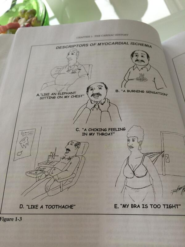 Descriptors of myocardial ischemia http://t.co/XNhjxo7sab