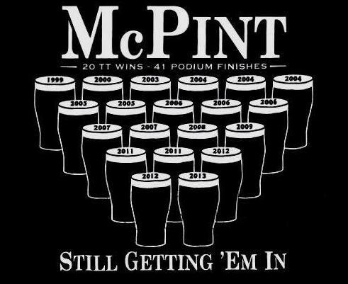 Like this one...Roll on the IOMTT..!! @jm130tt http://t.co/jMFpB1zMFB