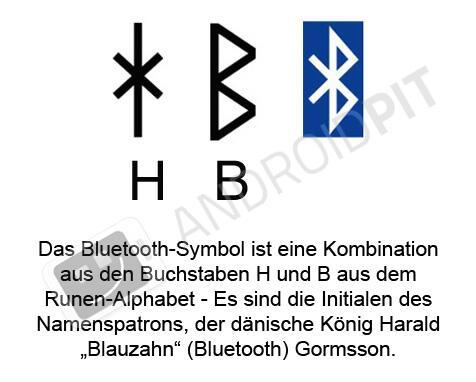Schon gewusst? #Bluetooth http://t.co/8o3xUiOYKp