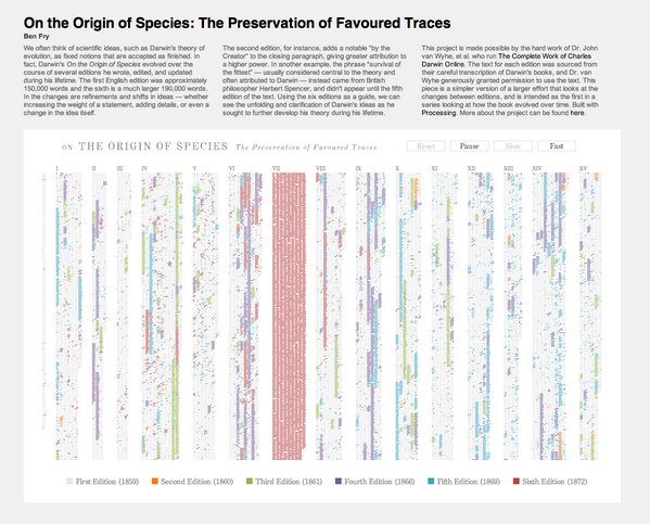"""On the Origin of Species: The Preservation of Favoured Traces"" now ported to JavaScript: http://t.co/2QuQukAnUC http://t.co/pheZ9z65fa"