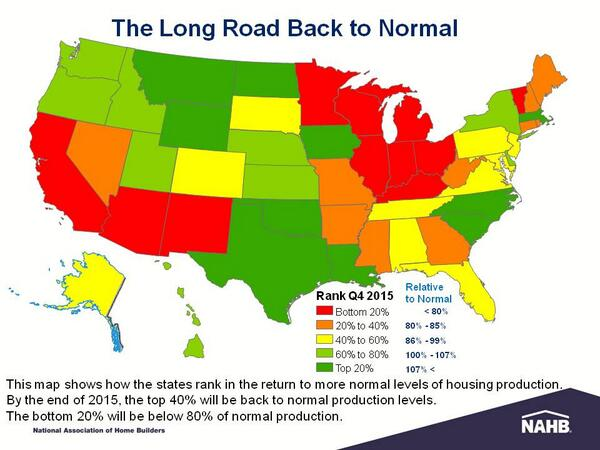 No one said it would be easy, but #housing is coming back!  http://t.co/GWCJ5MrIEC #realestate #construction http://t.co/qbGsgPCTZQ