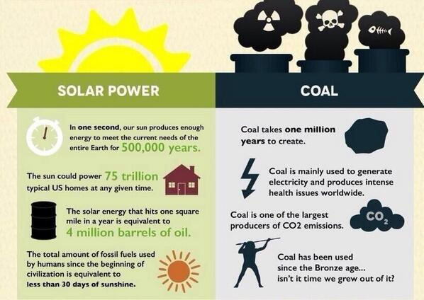 COAL SUCKS  #ISF #CoalSucks #BeyondCoal #YEARSProject http://t.co/81qF92b7Gb