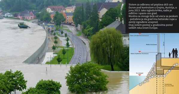 Sistem za odbranu od poplava u Grajnu, Austrija. Spasio grad od Dunava u junu 2013. http://t.co/4p8gPQJnCh