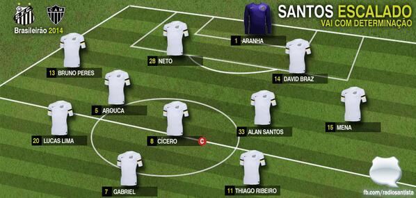 Santos escalado para enfrentar o Atlético-MG! Daqui a pouco, 18h15, tem Santos x Atlético-MG na @radiosantista http://t.co/pxwMWAe5HM