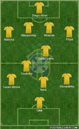 ¿Hasta dónde llegaría una selección formada por los descartes de Brasil para el Mundial? http://t.co/KsbF4aKLmW http://t.co/QGW5QwOXD6
