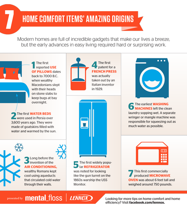 The Amazing Origins of 7 Home Comfort Items (presented by @LennoxAir) http://t.co/YyXtKiVris