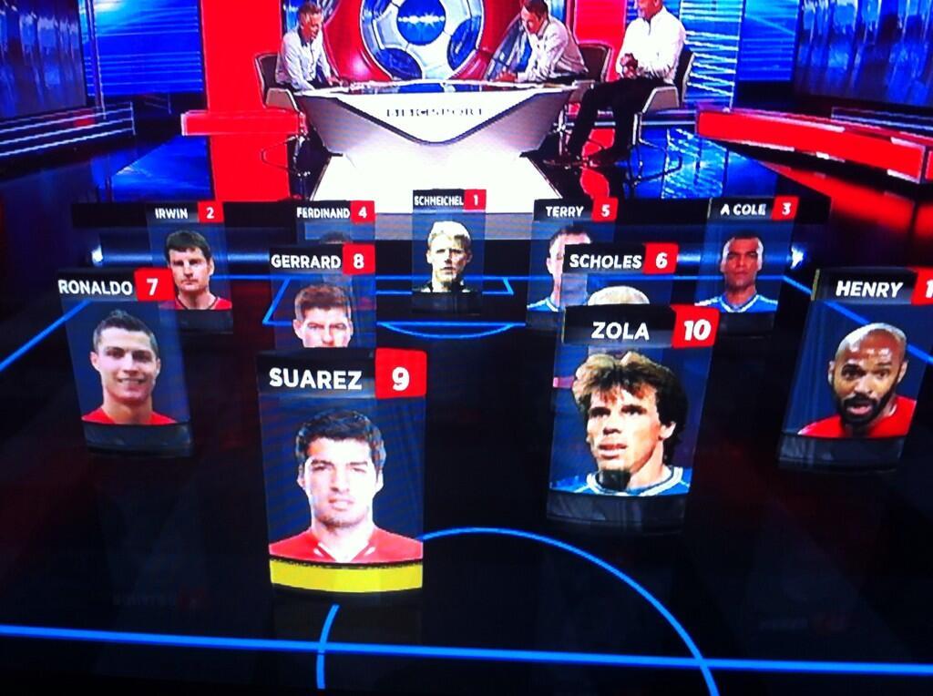 Liverpool legend Alan Hansen picks his all time Premier League XI ft. 5 Man United players