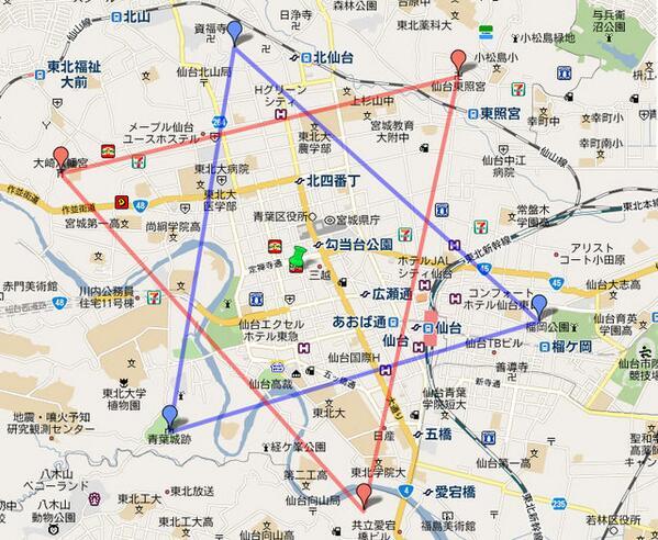 なんか京都の六芒星の話がTLで出てたけど、仙台もなるんだよね。4年くらい前に実際に回って作ってみた画像がこれ。青葉神社・大崎八幡宮・仙台東照宮・青葉城址・榴ヶ岡天満宮・愛宕神社の6つを結ぶ。そして中心に国分町芭蕉の辻。 http://t.co/dMvJP0HvbI