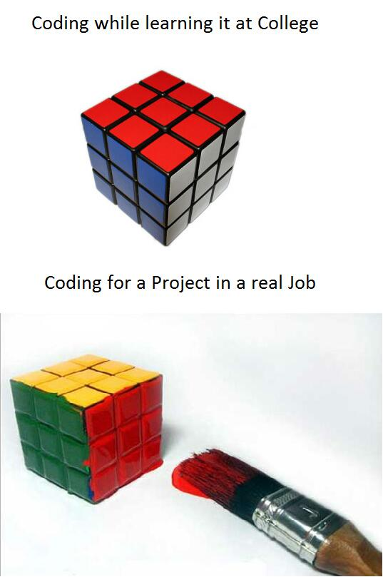 The truth about coding. An oldie but goodie: http://t.co/8QT79TFdjn