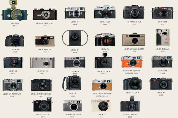 In pictures: 100 years of Leica cameras (http://t.co/E3QbuEOnmb) http://t.co/3nHAmnW1os