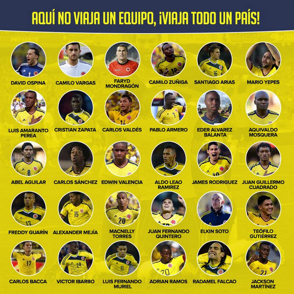 #Brasil2014: acá los 30 convocados a Bogotá. De acá salen 23 rumbo al Mundial >> http://t.co/S78TsW5aFR