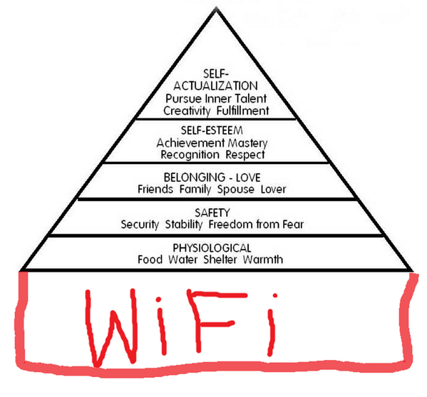 Maslow's revised hierarchy of human needs. http://t.co/rQ2xRQtIRN