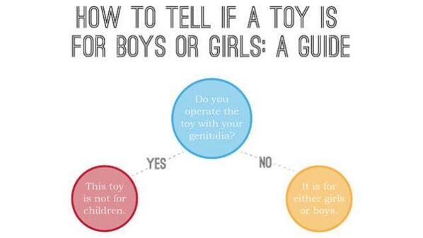 UnPodcast about the problem with marketing toys to women and girls http://t.co/Rm0yfuBkET http://t.co/1bIKxF4yG9