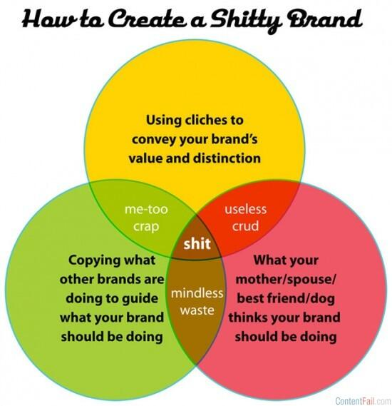 How to create a shitty brand. http://t.co/YLfoRs4Ykm