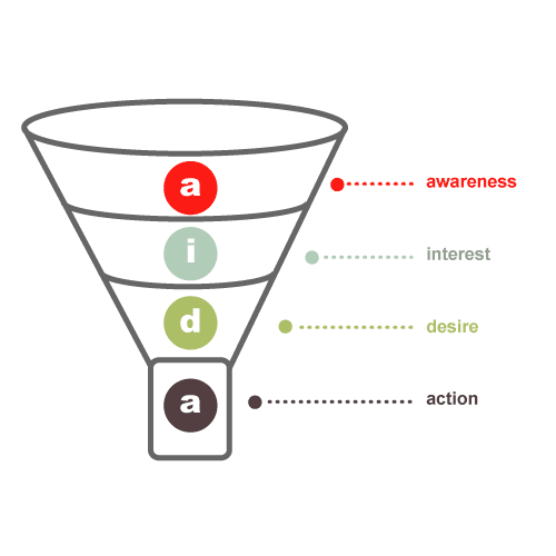 99% of social media ads are poorly targeted: The dos and don'ts of custom audiences: http://t.co/8jR9PtyEcf http://t.co/ad80m0AVqH
