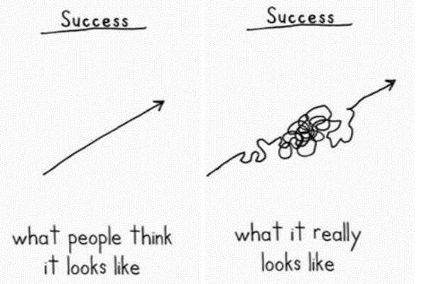 A5: Success: #HBRogue http://t.co/EwI6fPWcLI