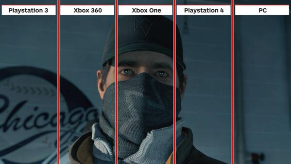 Watch Dogs X Box One Cheets