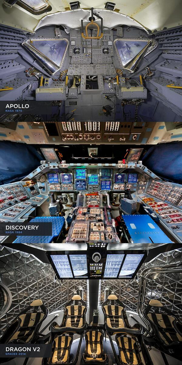 "wow ""@Moore: The 45 year evolution of spacecraft cockpit design from @NASA Apollo to Discovery to @SpaceX Dragon v2 http://t.co/SnQOqT7SR0"""