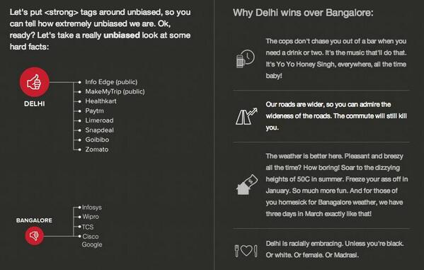 The Day Zomato Trolled Bangaloreans (Geeks) And Got Trolled Back!  http://t.co/CZcP2ymsnN http://t.co/dDozQpO41j