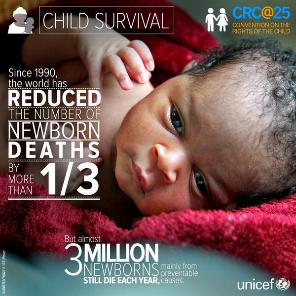 RT @UNICEF: Since 1990, newborn deaths have reduced by >1/3. But 2.9m newborns still died in 2012 #EveryNewborn http://t.co/gzEtDolJRA