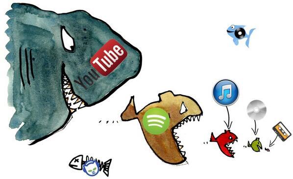 Imagen del día: Así es como el #streaming se come a los formatos convencionales. ¿Qué opináis? vía @digitalmusicnws http://t.co/dTRXanPOlb