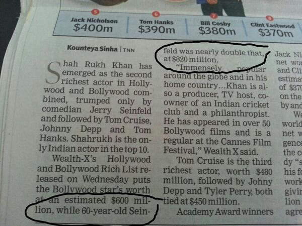 No, Times Of India, $820 Mn is not 'nearly double' of $ 600 Mn. http://t.co/djyiNXIhcF