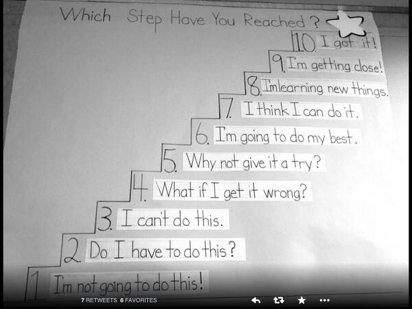 RT @PHobler: A growth mindset reflection tool http://t.co/mI4viGmREo