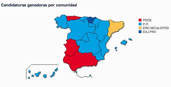Y la otra sorpresa de la noche. Extremadura vuelve a ser socialista #EP2014 http://t.co/khfxnZnlXX