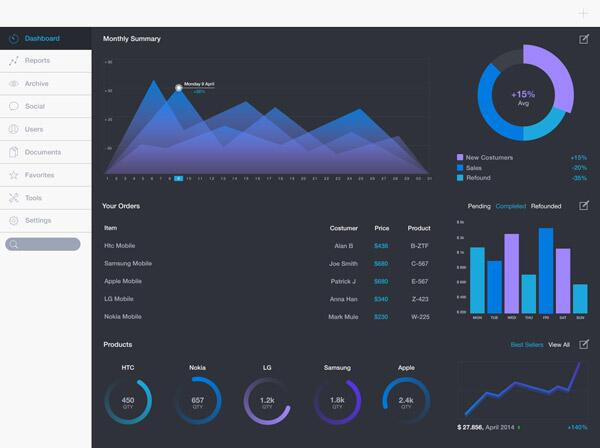25 Visually Stunning App Dashboard Design Concepts: http://t.co/cOl8sAuRlx http://t.co/dogyC3eIIx