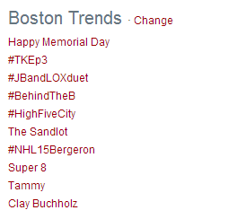 RT @NHLBruins: Both #NHL15Bergeron and #BehindTheB are trending in Boston! http://t.co/MGuTf16OBS