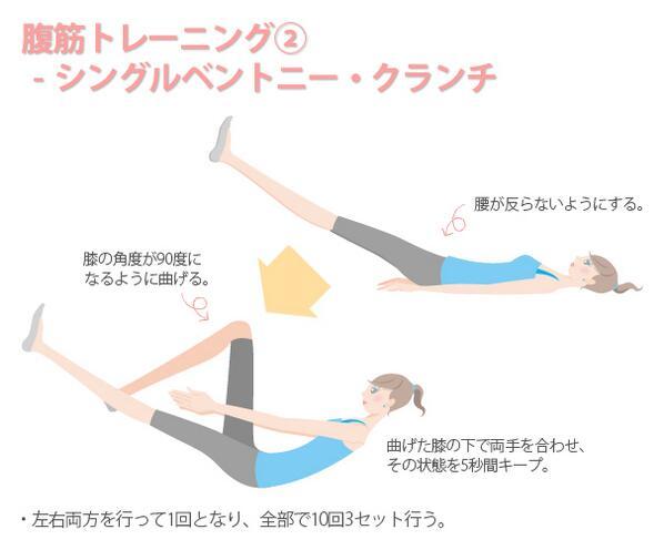 test ツイッターメディア - ★腹筋を割る為のキツめ筋トレ★ ①両足を少し持ち上げ両手は腿の横におく ②息を吐きつつ膝と腿が90度になる様に曲げ同時に上体はお腹を丸める様にして起こす。曲げた膝の下で両手をタッチし5秒キープ ③ゆっくり体を戻し反対も同様  https://t.co/k9i6H7LzYC