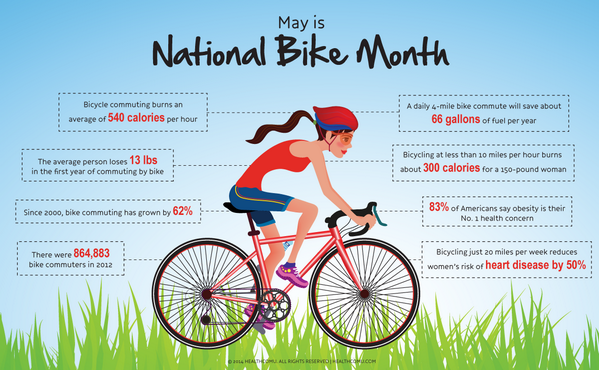 Neat #BikeMonth infographic from @healthcomu! http://t.co/hfExsMrt3u http://t.co/DiBTNQ6UHK