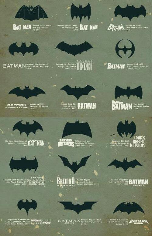 Batman logo evolution http://t.co/Z98EGKu8s6 http://t.co/CtBOWrpE90
