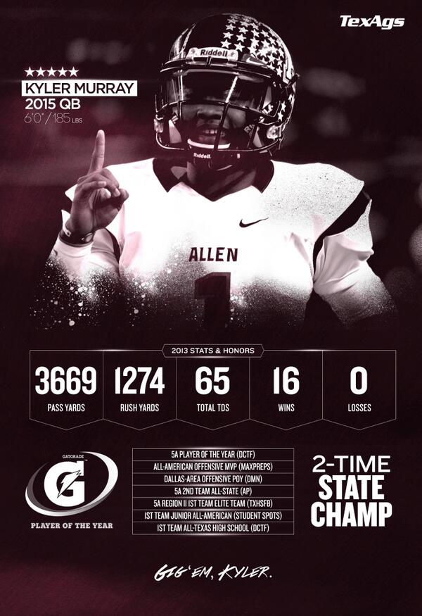 Kyler Murray, the #1 QB in the nation, just committed to Texas A&M. #YESSIR(!!!!!) http://t.co/IXJEuvzP5M
