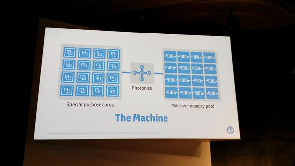"HP announces ""The Machine"" Memristor+photonics+compute. With delivery dates.  #HPDiscover http://t.co/Do9w8BEKEx"