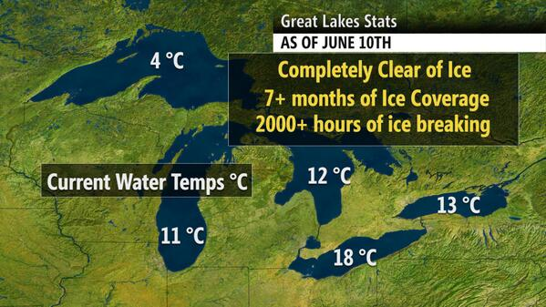 Nicole Karkic (@NicoleKarkic): Today is the first full day that the Great Lakes have no ice cover since it started to freeze over. Bye #polarvortex http://t.co/TyJ4QjRY7E